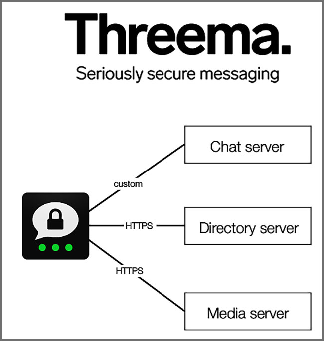 Threema Logo
